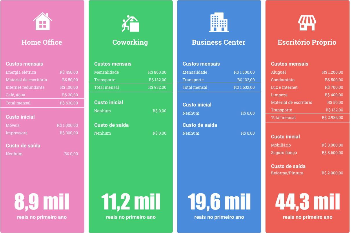 custo-escritorio-coworking-home-office-aluguel-sala-comercail-1.jpg